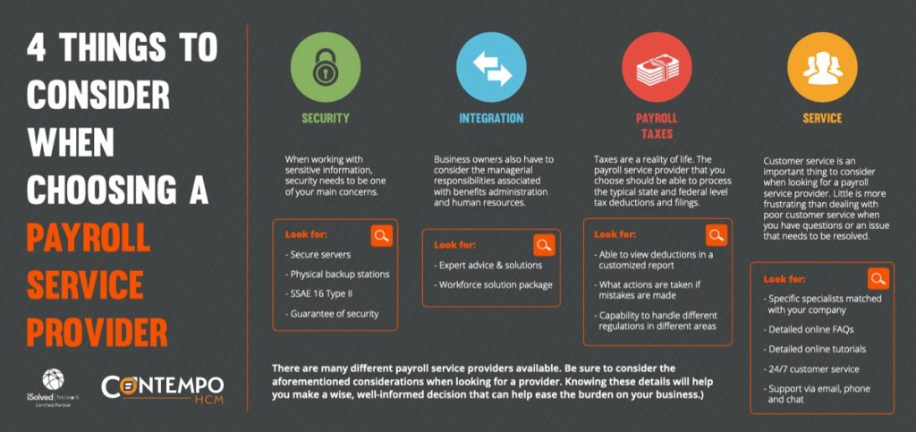payroll tax processing concerns infographic